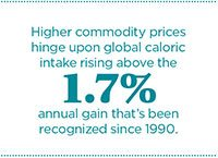 Higher commodity prices hinge upon global caloric intake rising above the  1.7% annual gain that's been recognized since 1990.